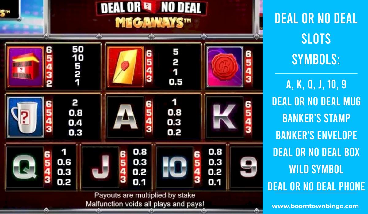Deal or No Deal Slots machine Symbols