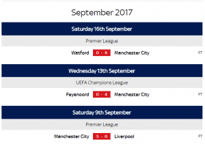 MCFC Results