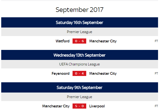 Premier League Fantasy Football Tips September 2019 | Top