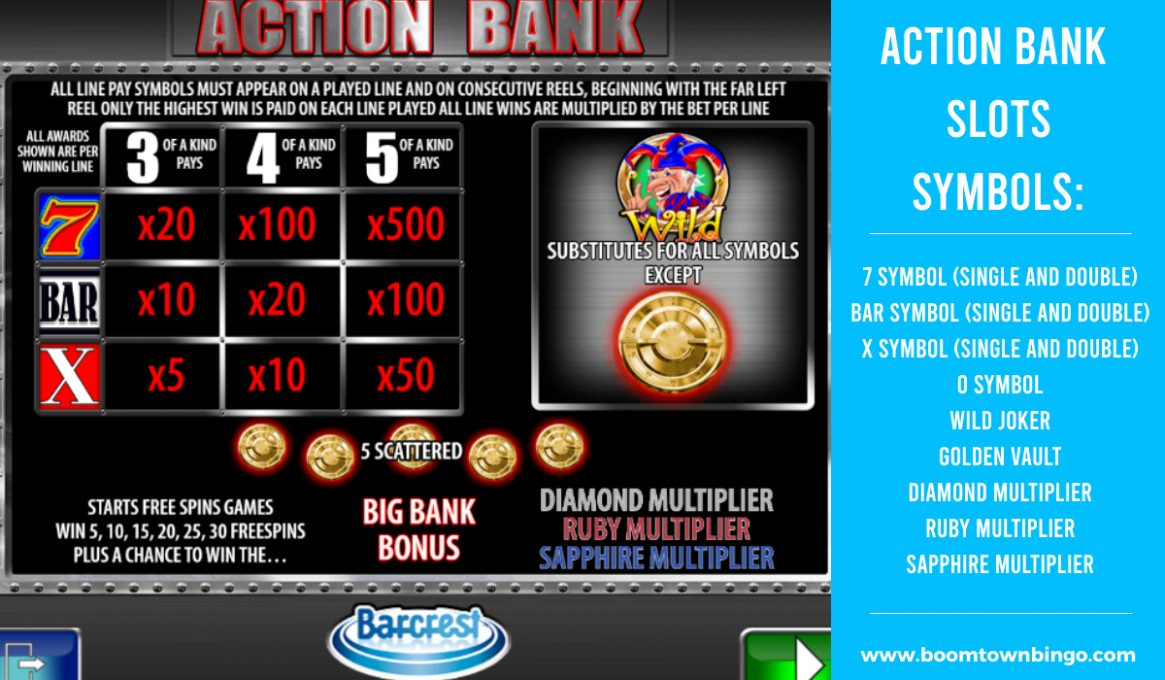 Action Bank Slot machine Symbols
