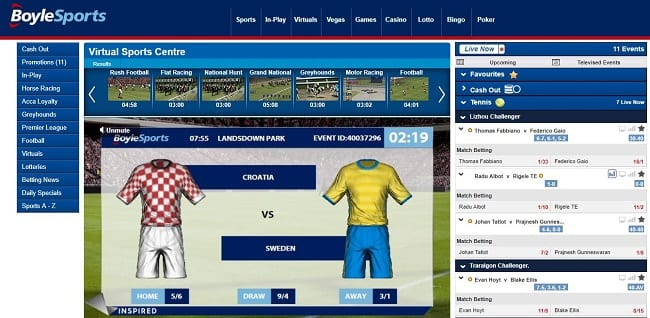 BoyleSports Virtual Betting Reviews