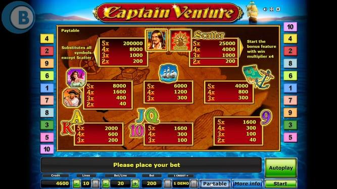 Captain Venture Slot Sites