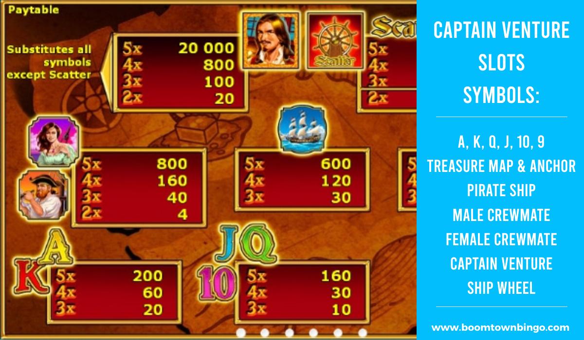 Captain Venture Slots machine Symbols