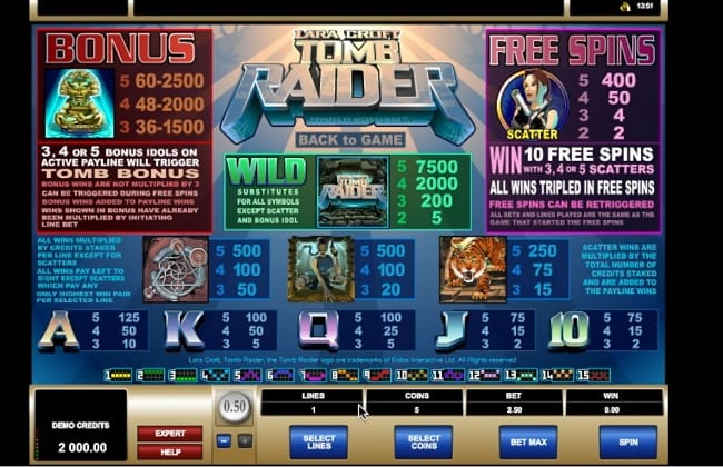 Tomb Raider Online Slots