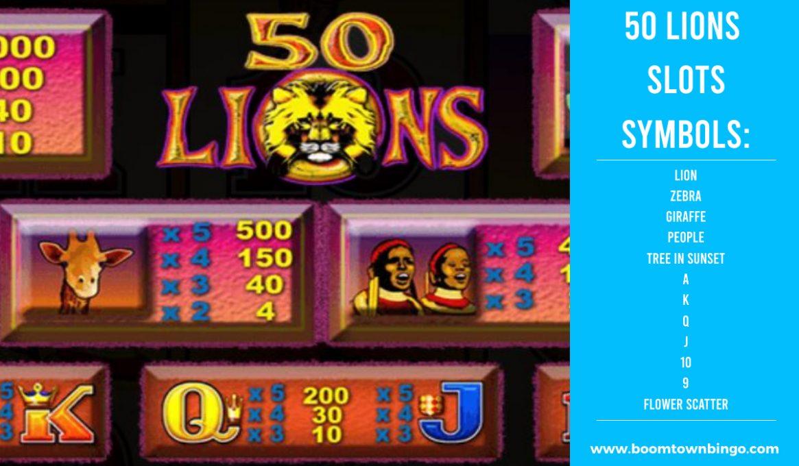 50 Lions Slot machine Symbols