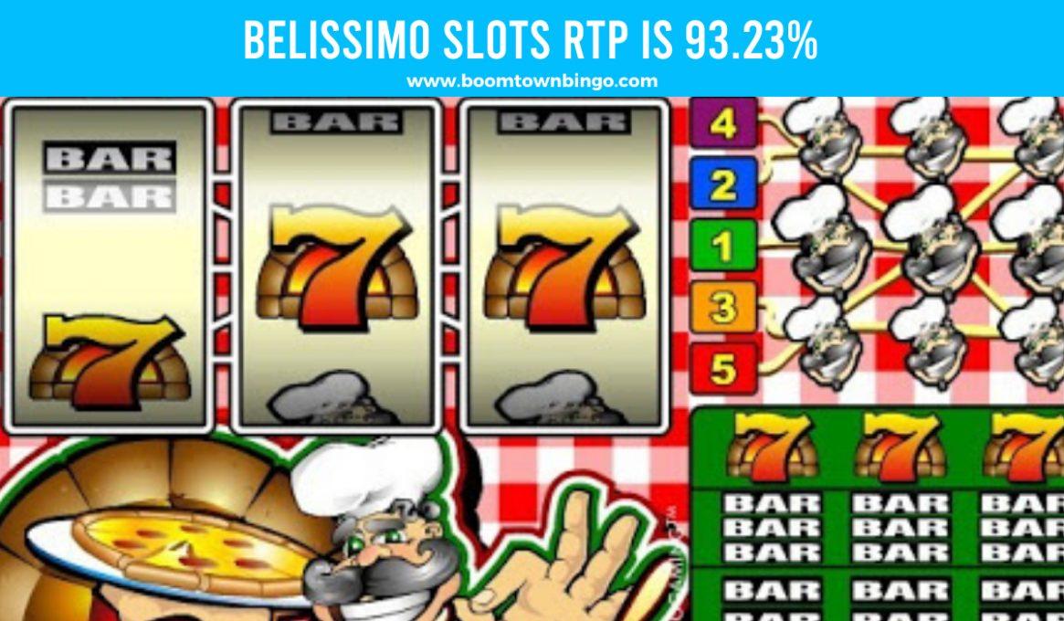 Belissimo Slots Return to player