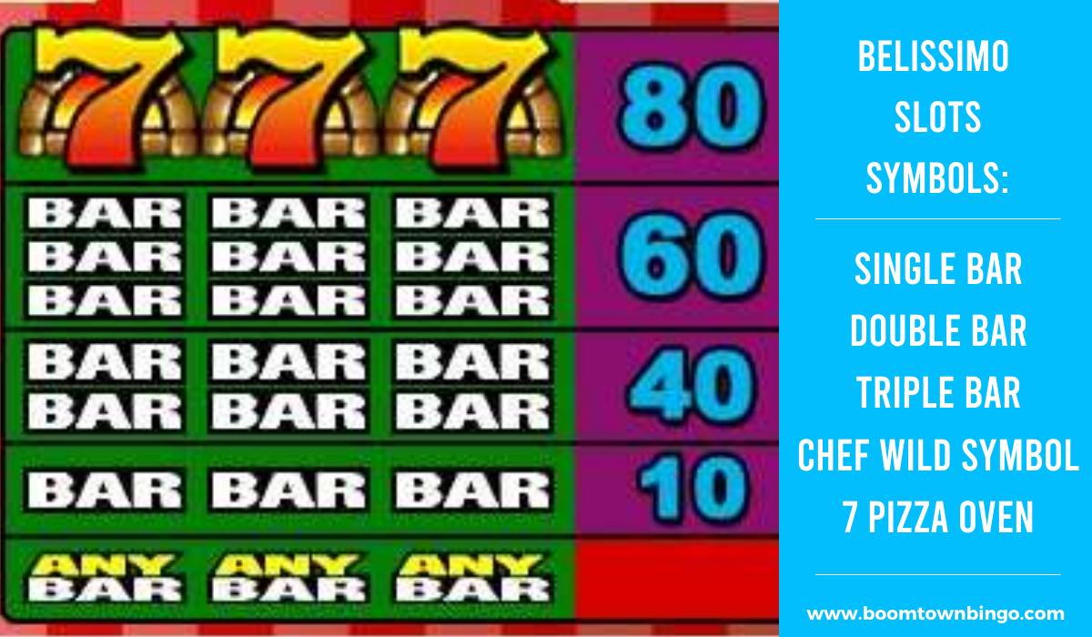 Belissimo Slots machine Symbols