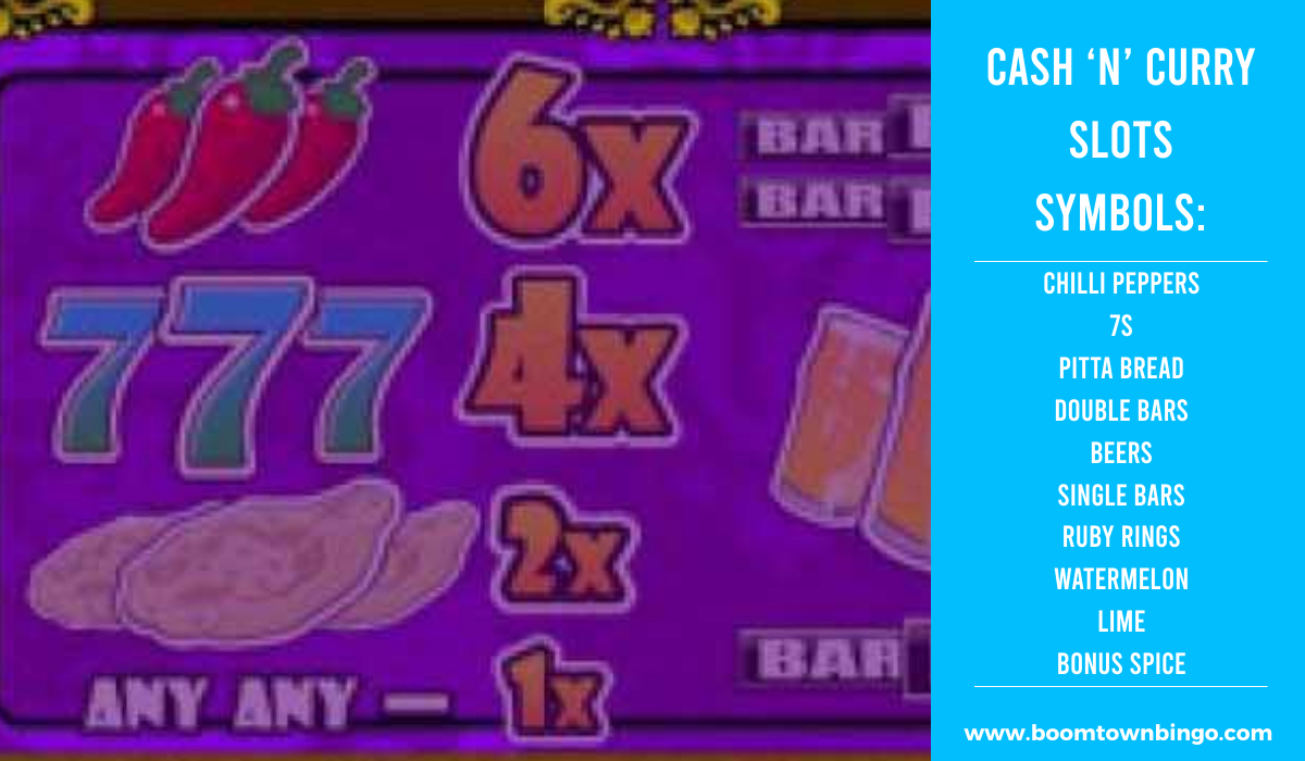 Cash 'n' Curry Slots machine Symbols