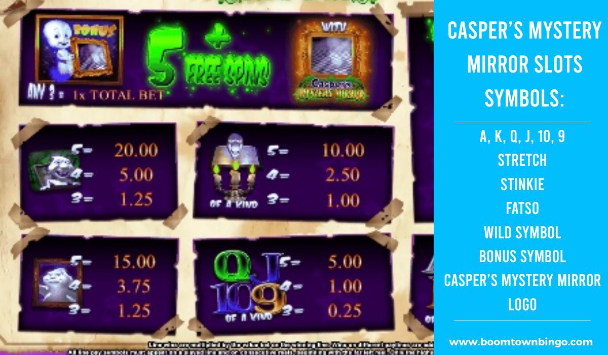 Casper's Mystery Mirror Slots machine Symbols