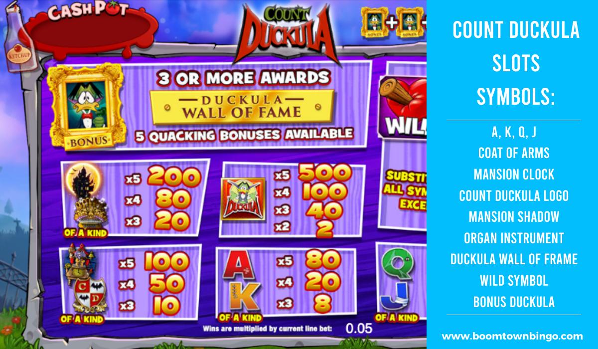 Count Duckula Slots machine Symbols