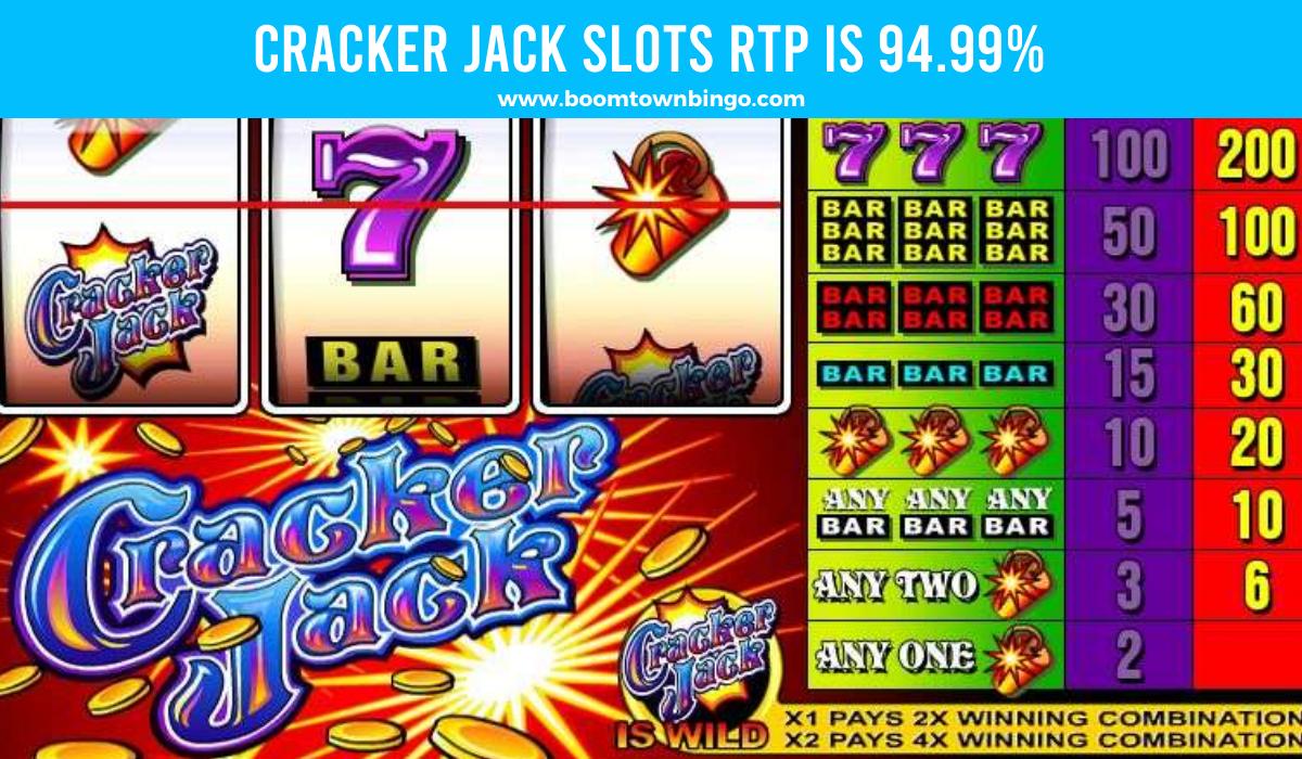 Cracker Jack Slots Return to player