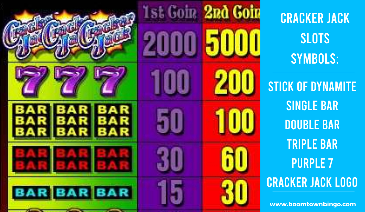 Cracker Jack Slots machine Symbols
