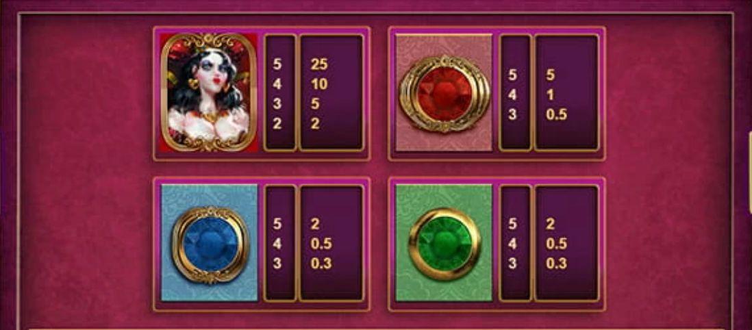 White Rabbit Slots Machine pay table