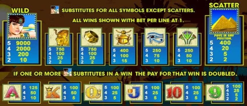 20 Free Spins At Mr Ringo Casino -&gt Slot Machine