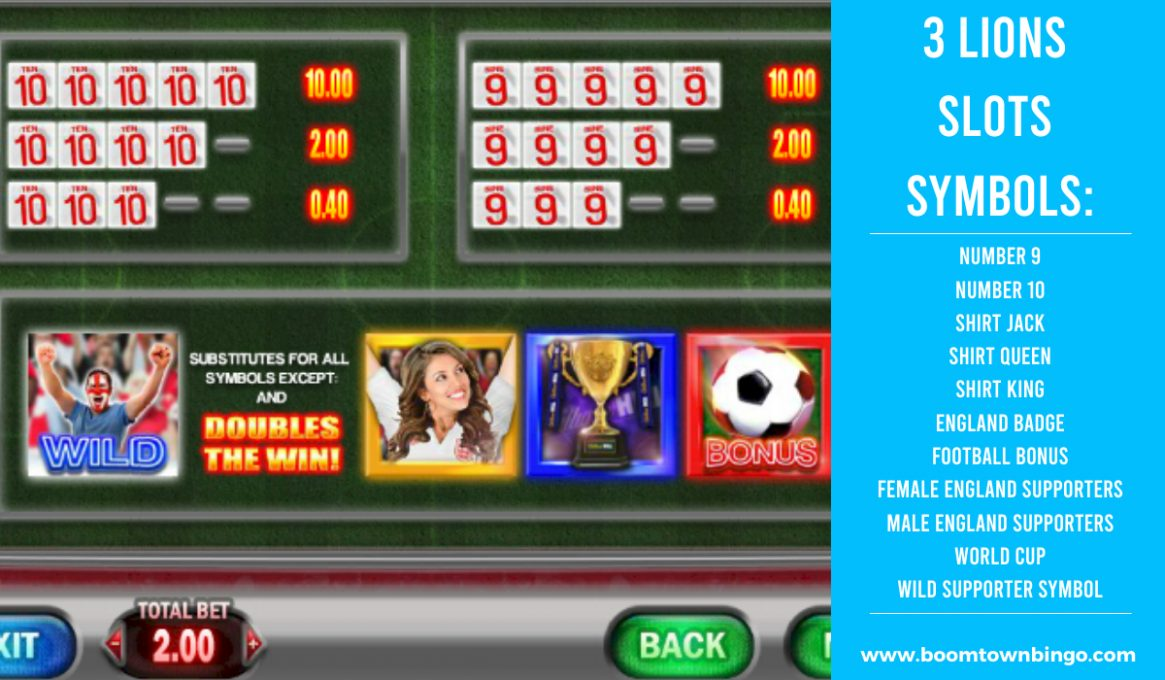 3 Lions Slot machine Symbols