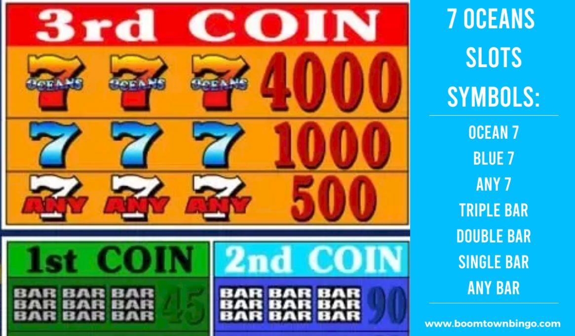 7 Oceans Slot machine Symbols