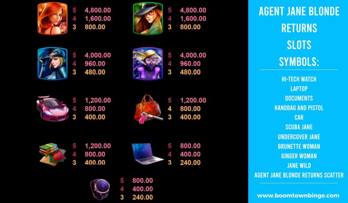 Agent Jane Blonde Returns Slots machine Symbols