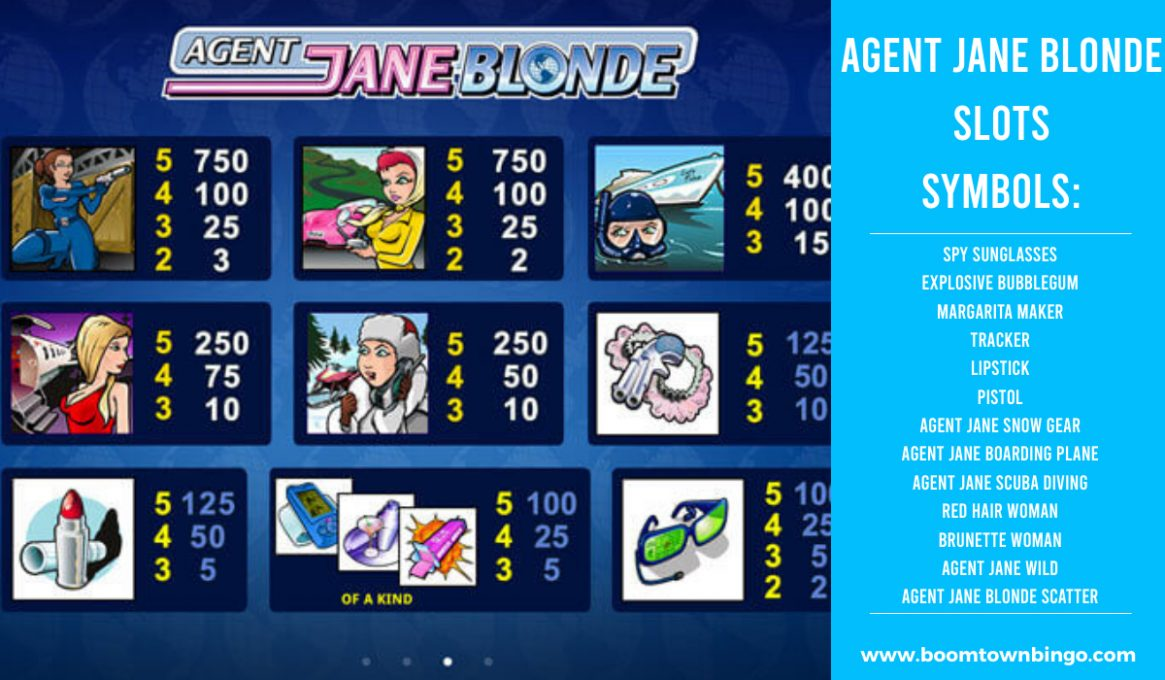 Agent Jane Blonde Slots machine Symbols
