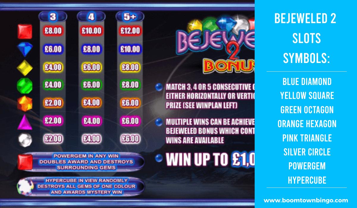 Bejeweled 2 Slots machine Symbols