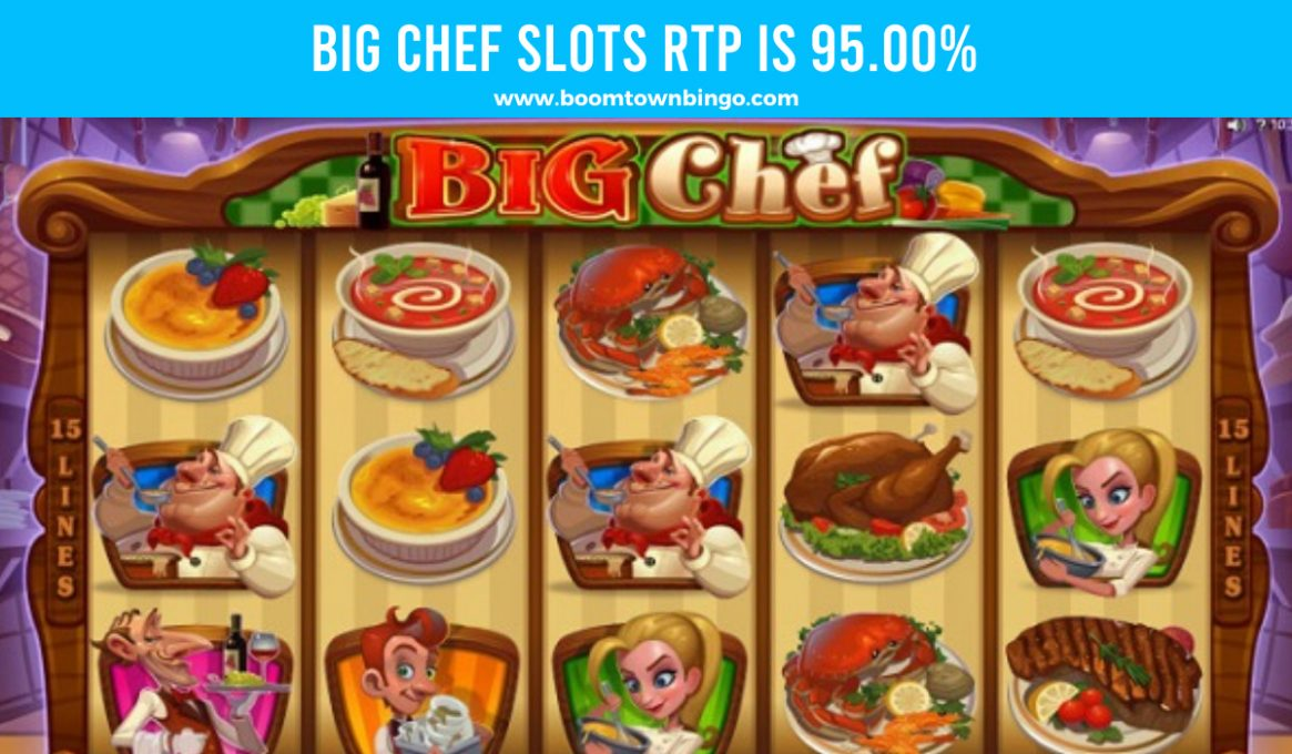 Big Chef Slots Return to player