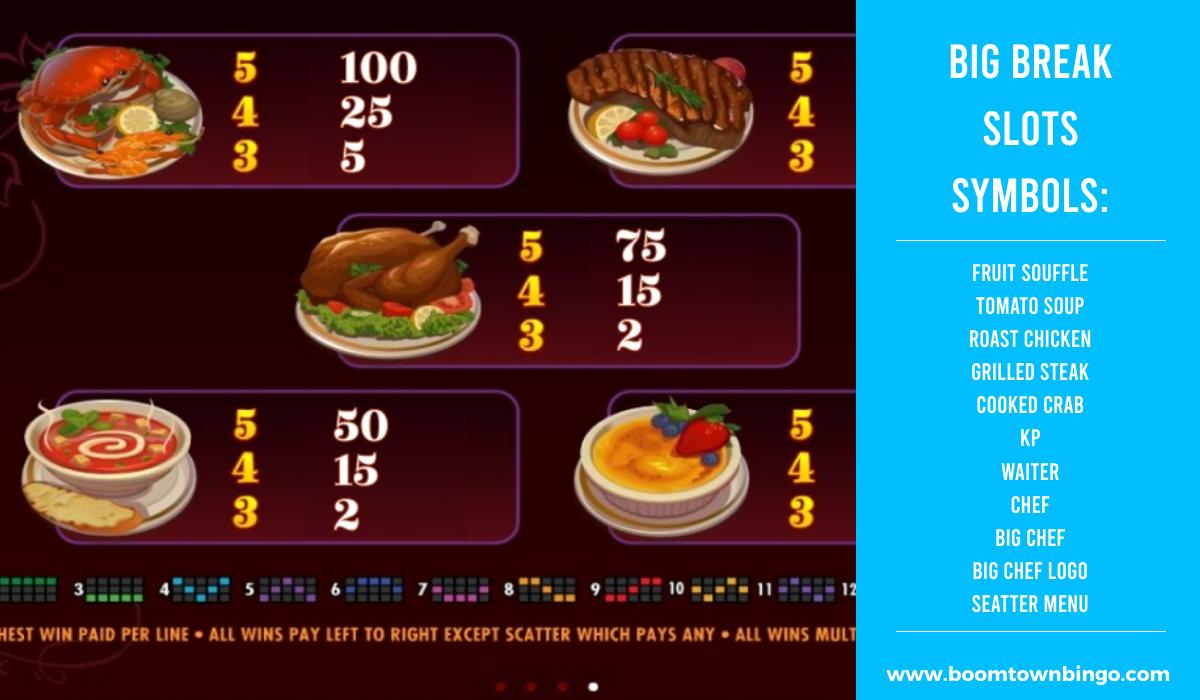 Big Chef Slots machine Symbols