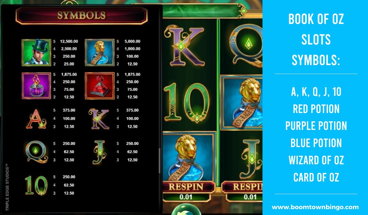 Book of Oz Slots machine Symbols