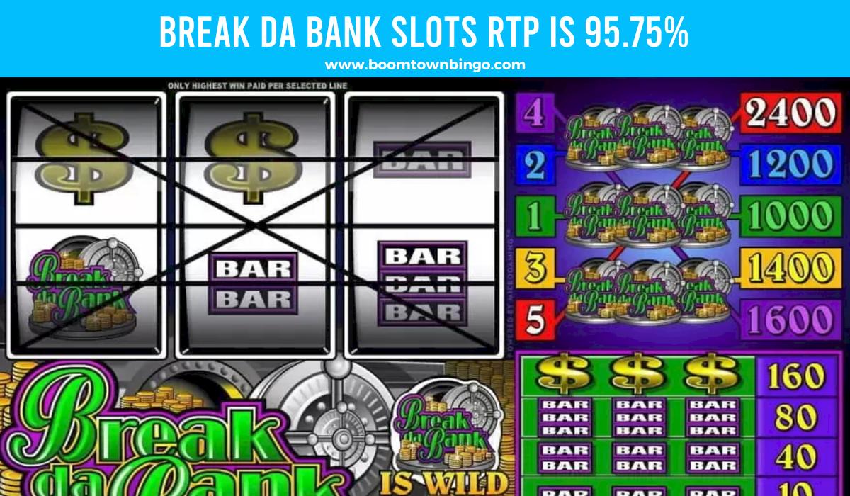 Break da Bank Slots Return to player