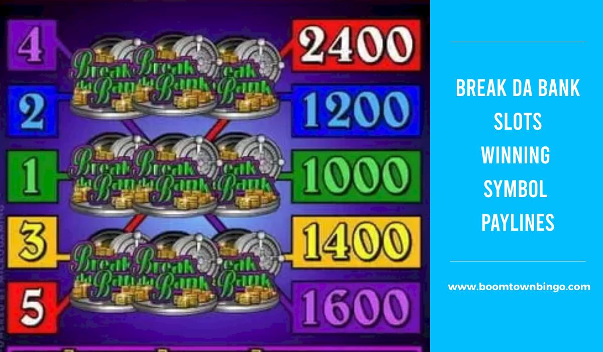 Break da Bank Slots Symbol winning Paylines