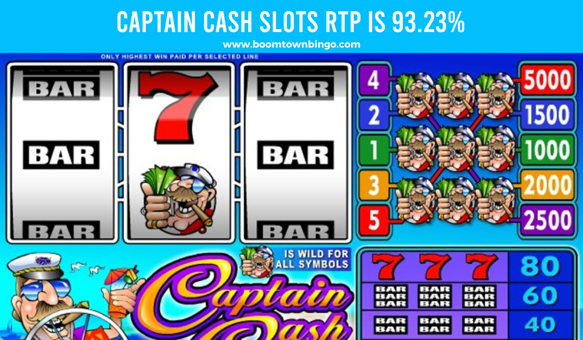 Captain Cash Slots Return to player