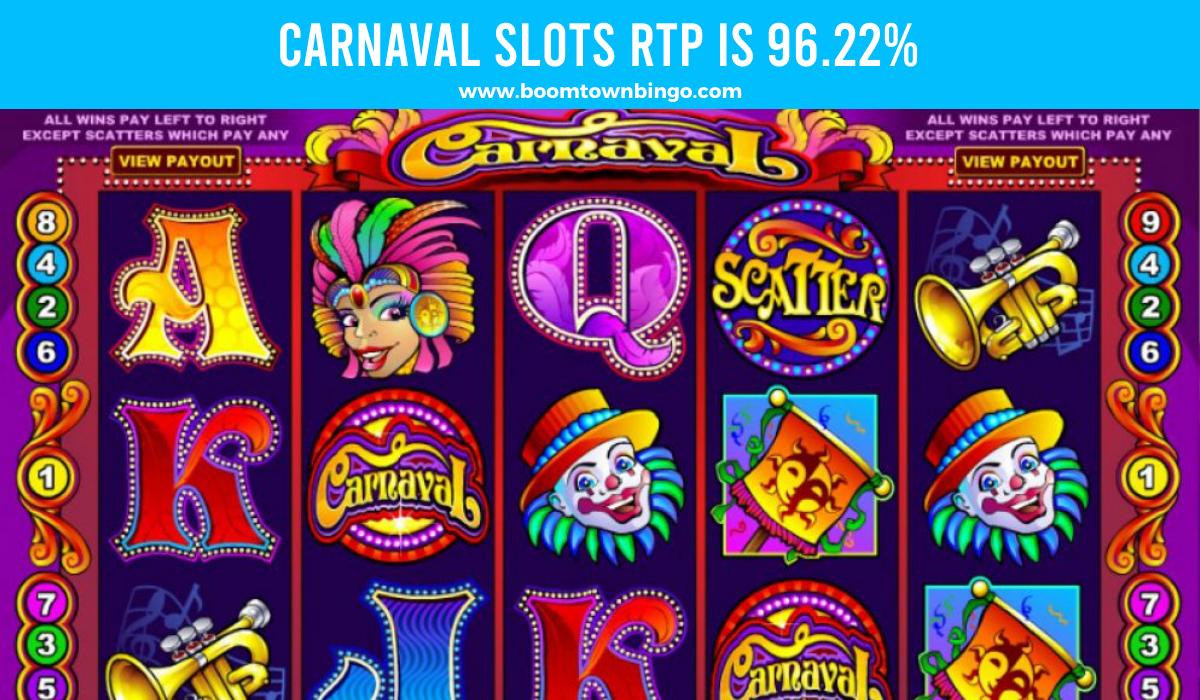 Carnaval Slots Return to player