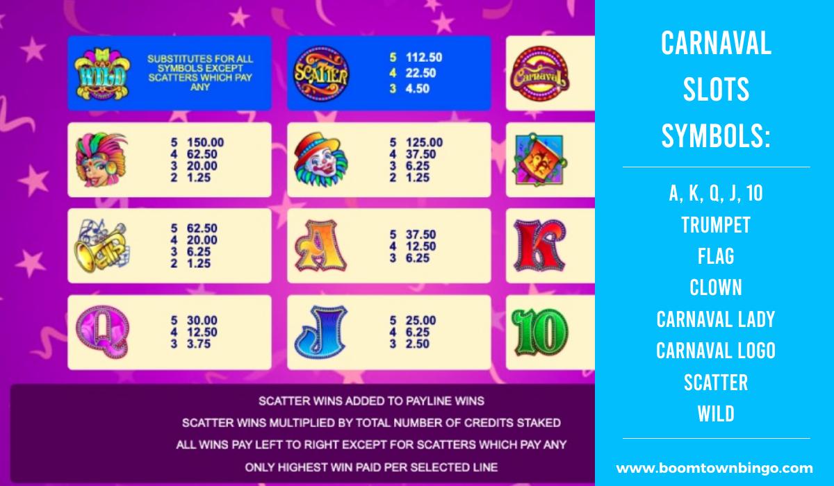 Carnaval Slots machine Symbols