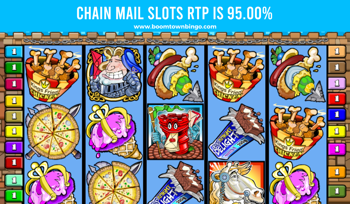 Chain Mail Slots Return to player