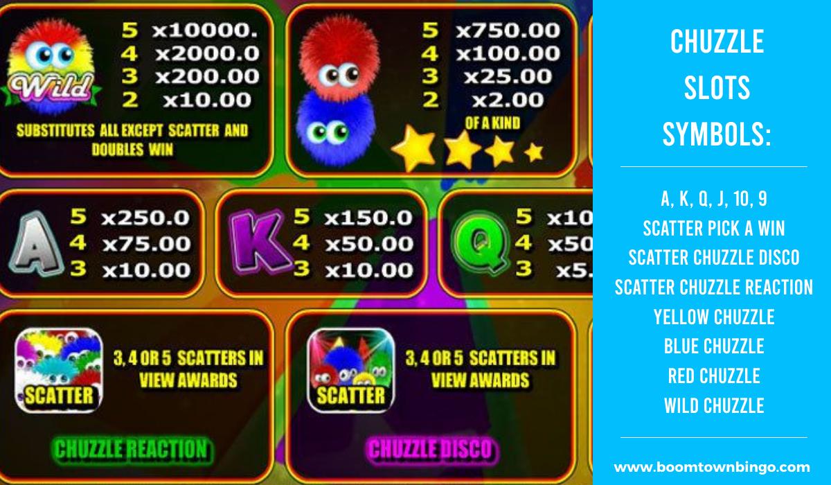 Chuzzle Slots machine Symbols