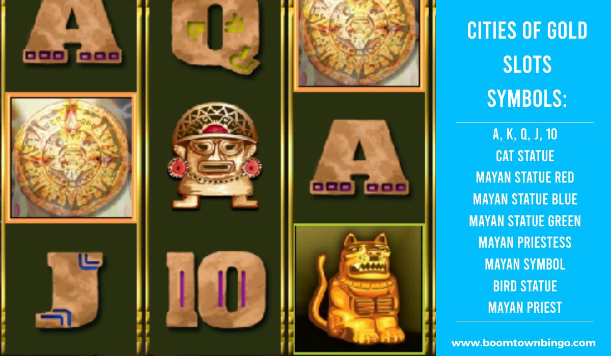 Cities of Gold Slots machine Symbols