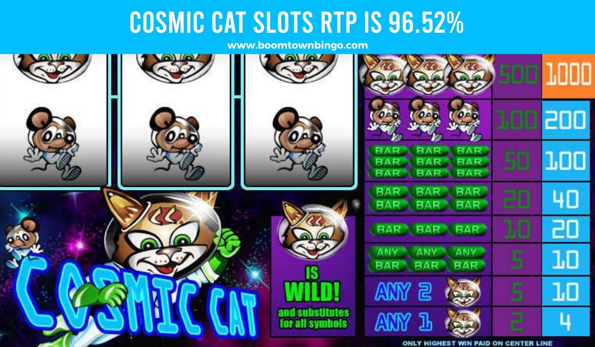 Cosmic Cat Slots Return to player