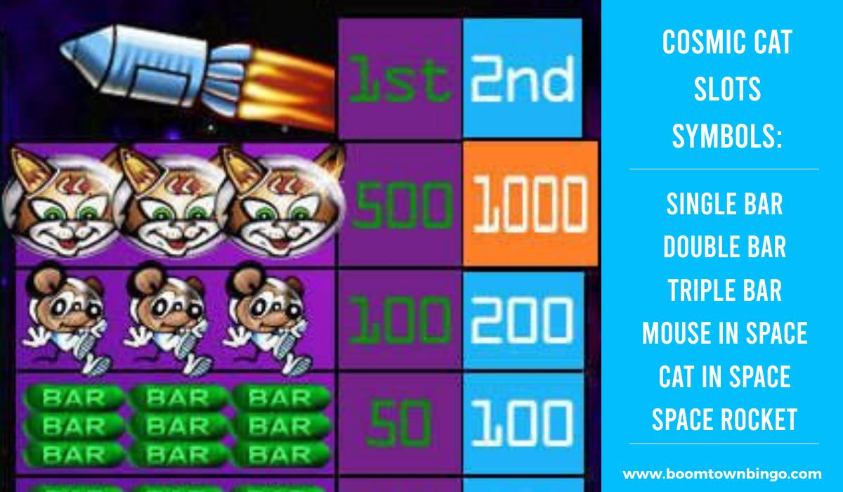Cosmic Cat Slots machine Symbols