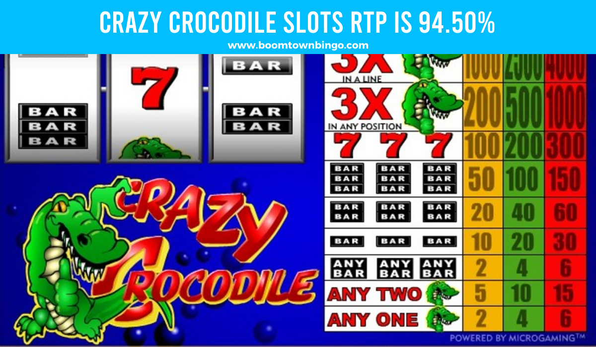 Crazy Crocodile Slots Return to player