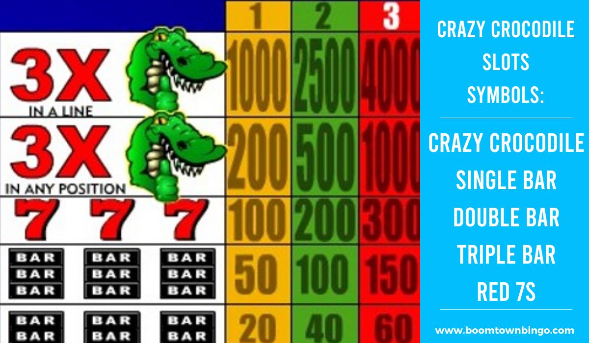 Crazy Crocodile Slots machine Symbols