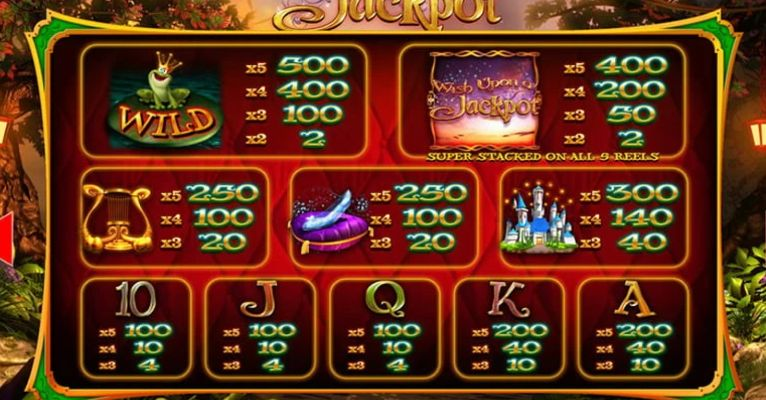 wish upon a jackpot payout table