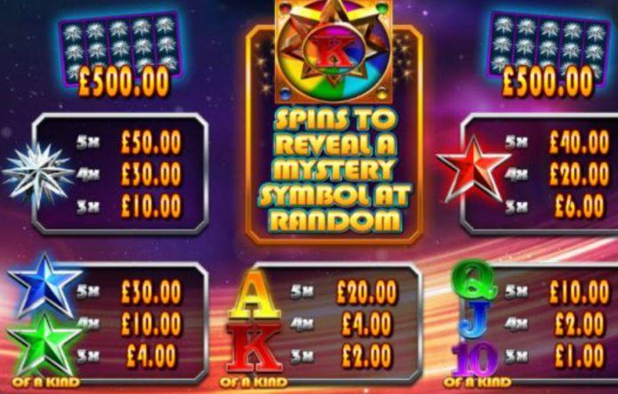 Winstar Slot Machine pay table