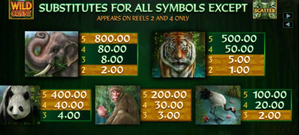 Wild Orient Slot Machine pay table