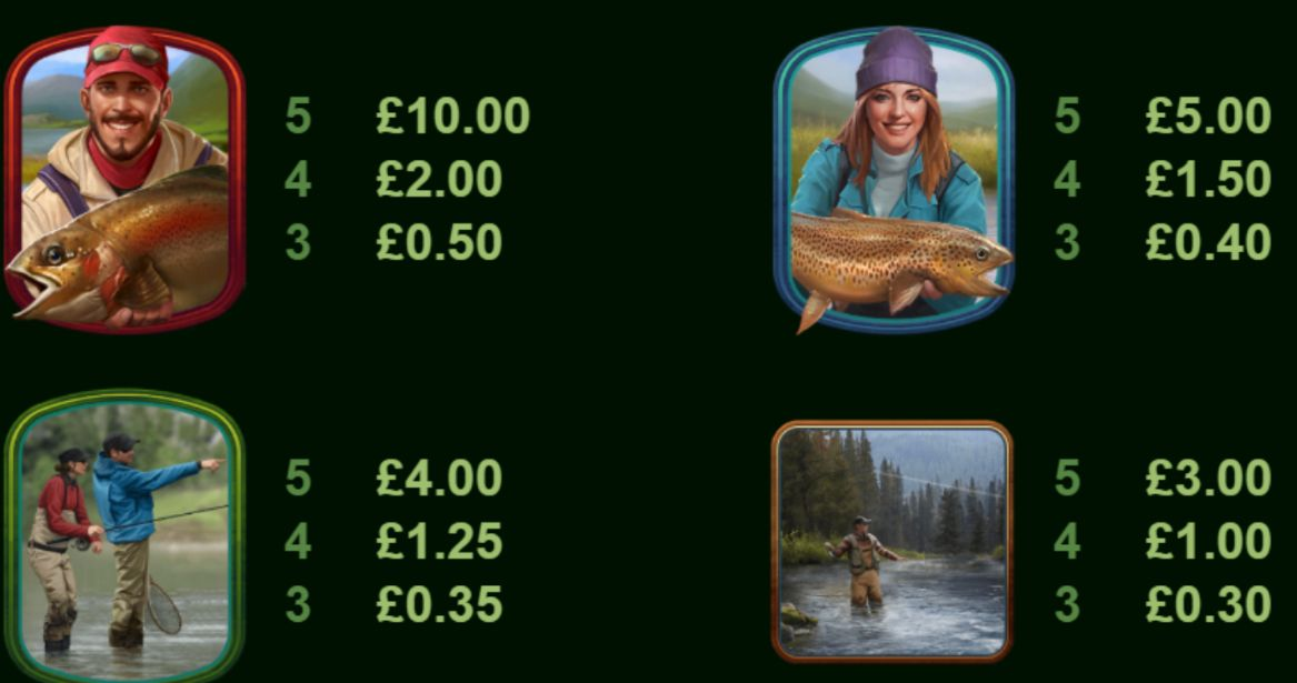 Wild catch slot pay table