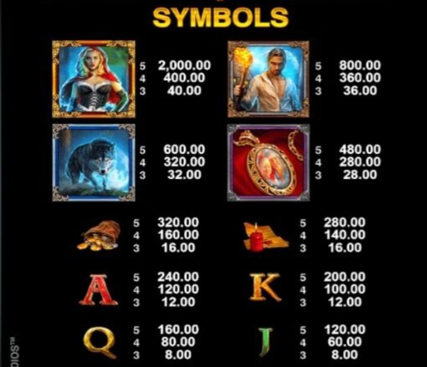 Wicked Tales: Dark Red Slot pay table