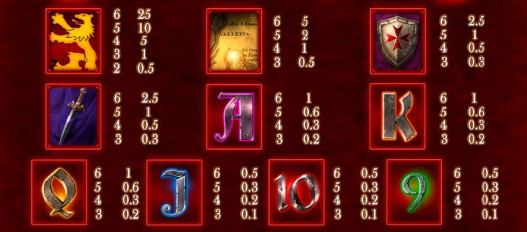 Valletta Megaways Slot pay table