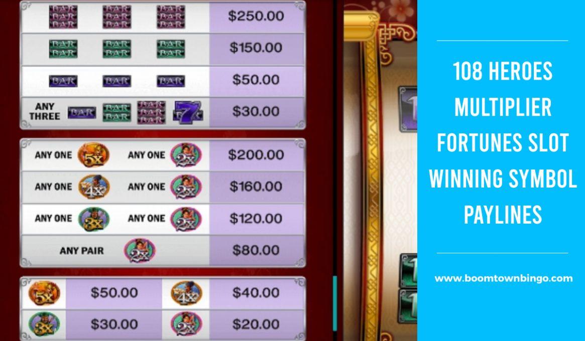 108 Heroes Multiplier Fortunes Slot Winning Paylines