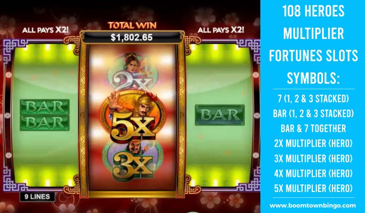 108 Heroes Multiplier Fortunes Slots Symbols