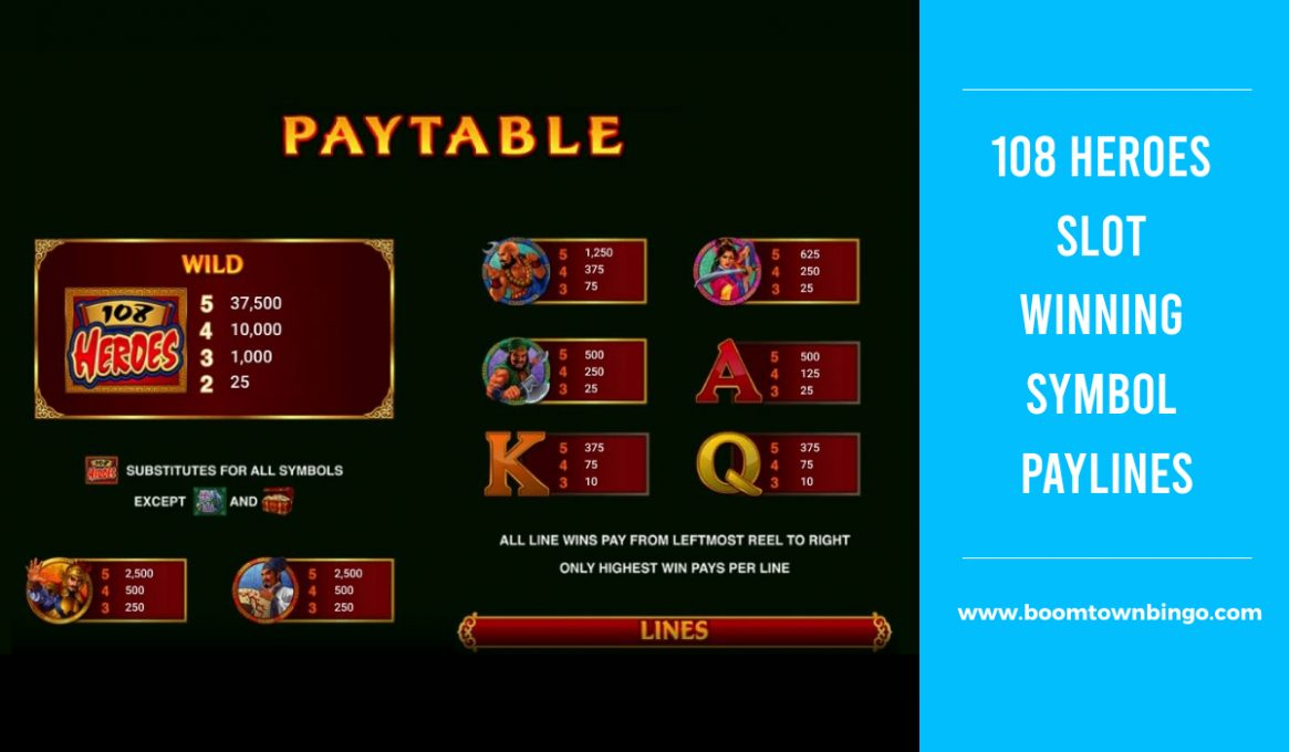 108 Heroes Slot Winning Paylines