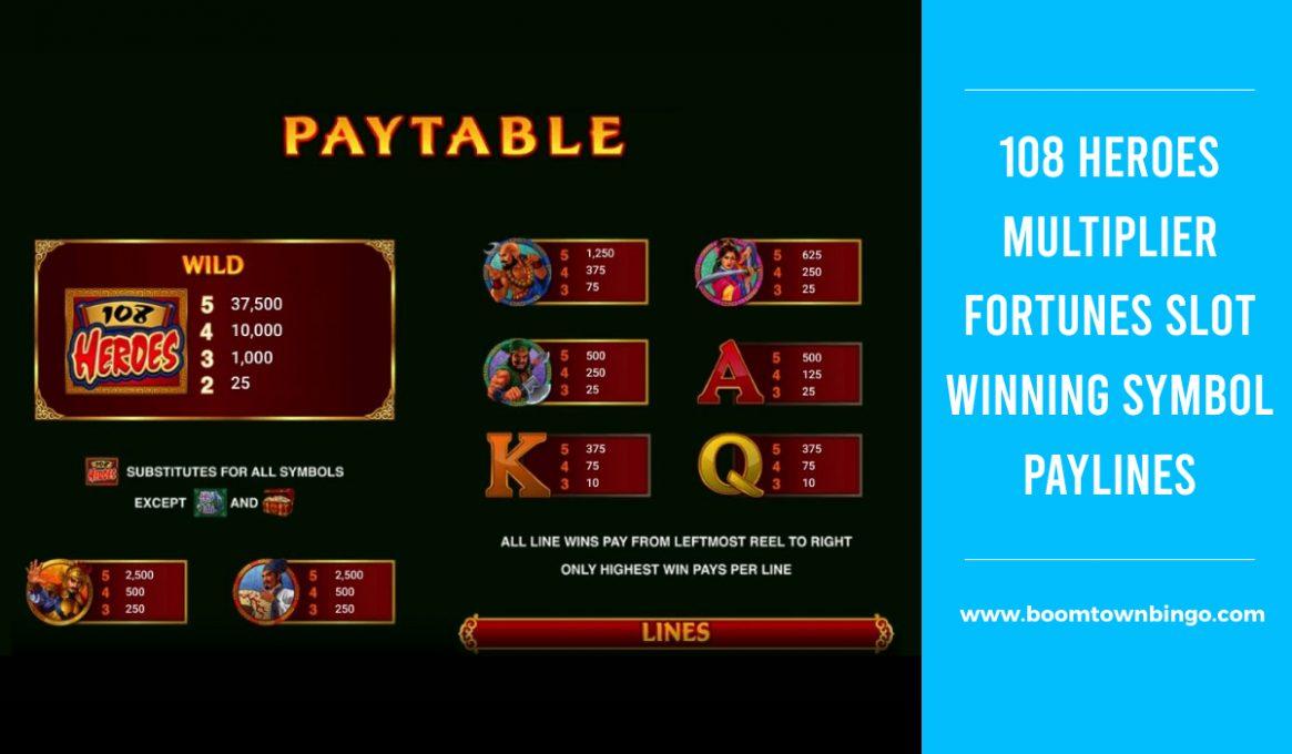 108 Heroes Slot Winning Paylines