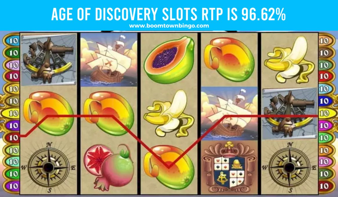 Age of Discovery Slots Return to player