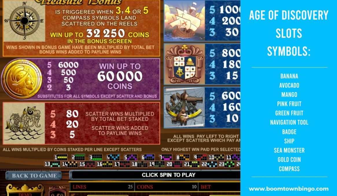 Age of Discovery Slot machine Symbols